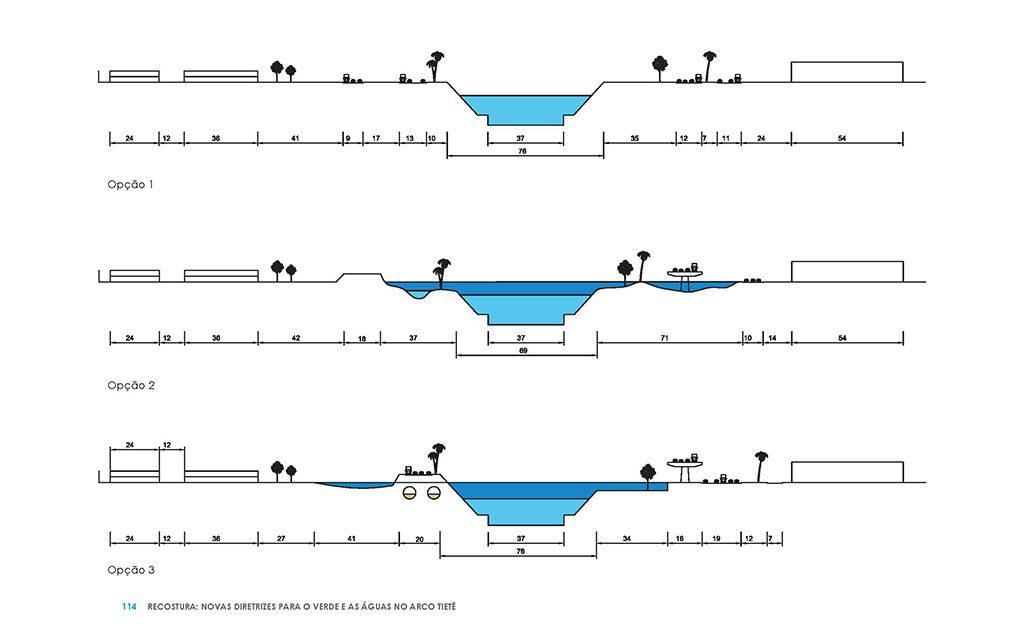 Posad-1306-Arco-de-Tiete-Opties
